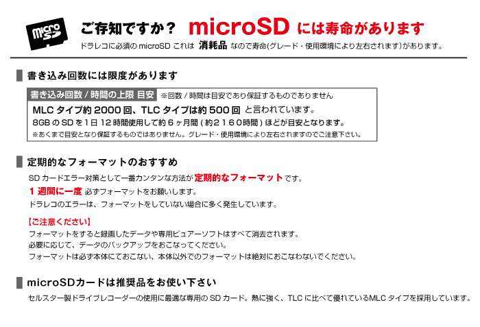 SDカードの寿命